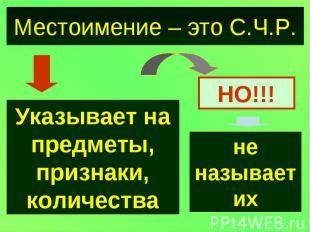 Местоимение – это С.Ч.Р. Указывает на предметы, признаки, количества не называет
