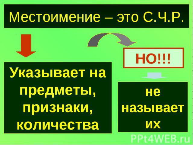 Местоимение – это С.Ч.Р. Указывает на предметы, признаки, количества не называет их