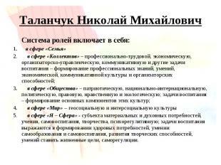 Таланчук Николай Михайлович Система ролей включает в себя: 1. в сфере «Семья» 2.