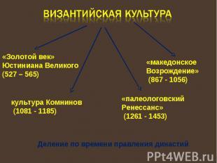 Византийская культура«Золотой век» Юстиниана Великого (527 – 565) культура Комни
