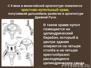 С 9 века в византийской архитектуре появляется крестово-купольный храм, получивш