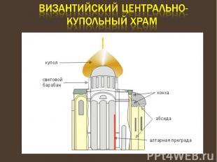 византийский центрально-купольный храм