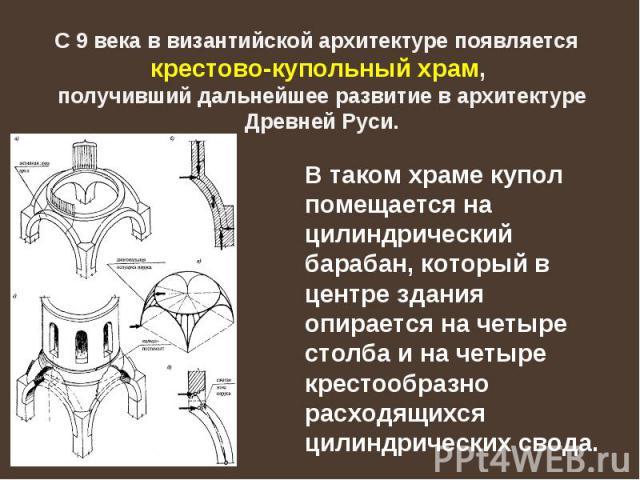 С 9 века в византийской архитектуре появляется крестово-купольный храм, получивший дальнейшее развитие в архитектуре Древней Руси. В таком храме купол помещается на цилиндрический барабан, который в центре здания опирается на четыре столба и на четы…