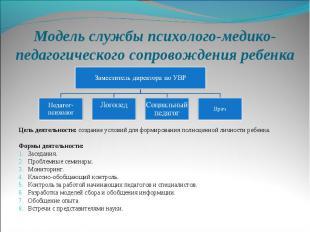 Модель службы психолого-медико-педагогического сопровождения ребенка Цель деятел