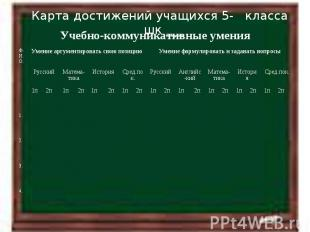 Карта достижений учащихся 5- класса шк ___