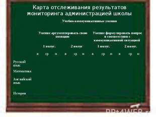 Карта отслеживания результатов мониторинга администрацией школы