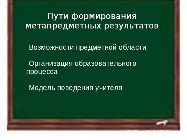 Пути формирования метапредметных результатов Возможности предметной области Организация образовательного процесса Модель поведения учителя