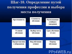 Шаг-10. Определение путей получения профессии и выбора места получения