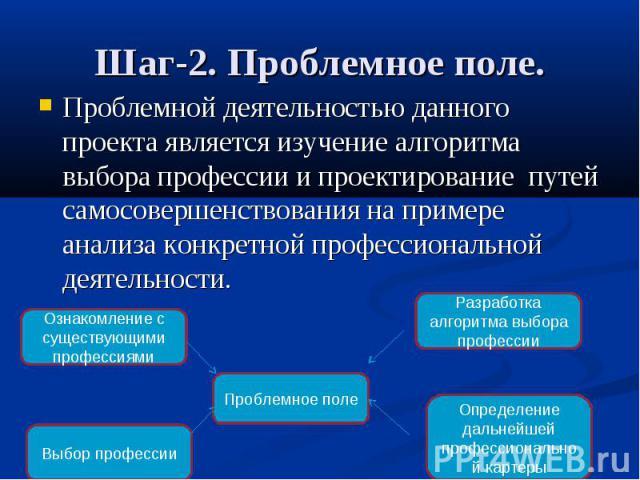 Шаг-2. Проблемное поле. Проблемной деятельностью данного проекта является изучение алгоритма выбора профессии и проектирование путей самосовершенствования на примере анализа конкретной профессиональной деятельности.