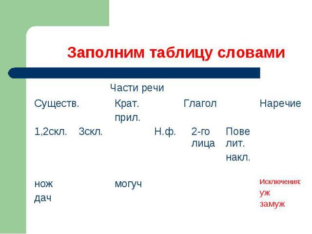 Заполним таблицу словами