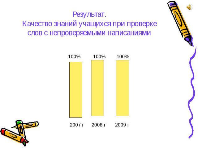 Результат. Качество знаний учащихся при проверке слов с непроверяемыми написаниями