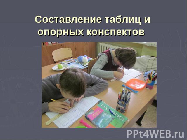 Составление таблиц и опорных конспектов