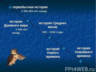 первобытная история 2 000 000 лет назад история Древнего мира 5 000 лет назад ис