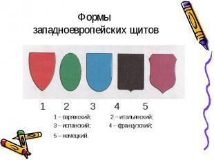 Формы западноевропейских щитов 1 2 3 4 5 1 – варяжский; 2 – итальянский; 3 – исп