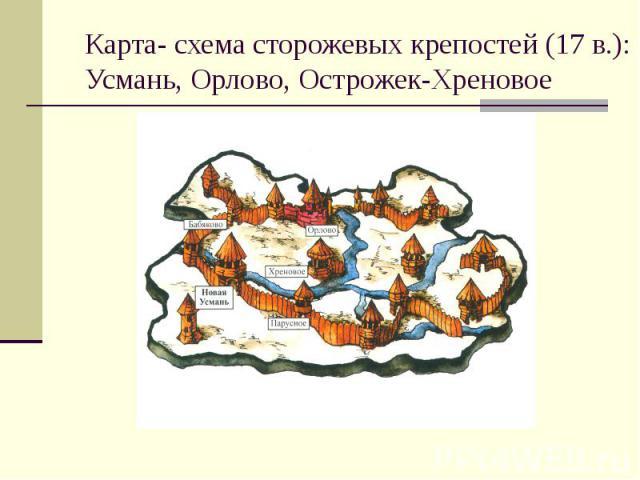 Карта- схема сторожевых крепостей (17 в.): Усмань, Орлово, Острожек-Хреновое