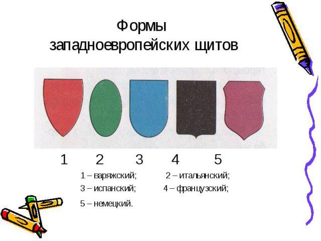 Формы западноевропейских щитов 1 2 3 4 5 1 – варяжский; 2 – итальянский; 3 – испанский; 4 – французский; 5 – немецкий.