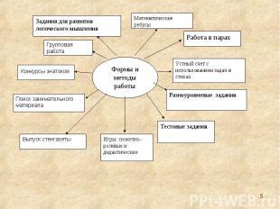 Формы и методы работы