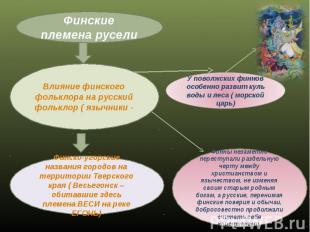 Финские племена русели Влияние финского фольклора на русский фольклор ( язычники