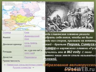 Когда славянские племена решили выбрать себе князя, чтобы не было среди них спор