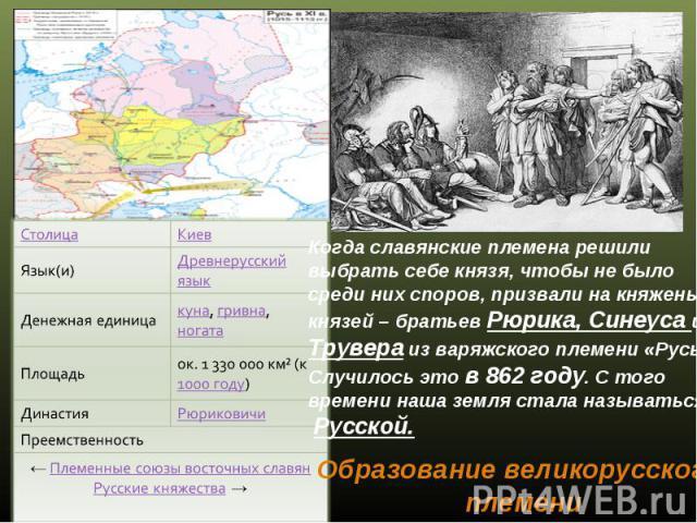 Когда славянские племена решили выбрать себе князя, чтобы не было среди них споров, призвали на княженье князей – братьев Рюрика, Синеуса и Трувера из варяжского племени «Русь». Случилось это в 862 году. С того времени наша земля стала называться Ру…