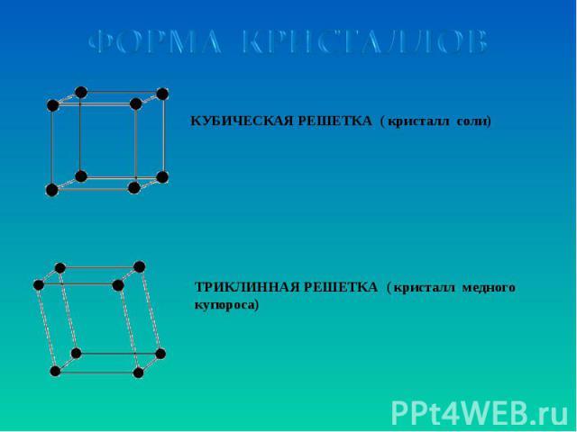 ФОРМА КРИСТАЛЛОВ КУБИЧЕСКАЯ РЕШЕТКА ( кристалл соли) ТРИКЛИННАЯ РЕШЕТКА ( кристалл медного купороса)