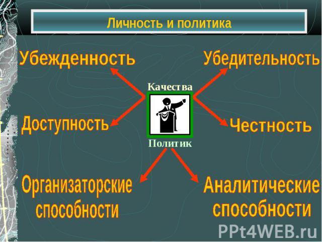 Личность и политикаОрганизаторские способности Аналитические способности