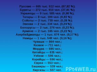 Русские— 665 тыс. 512 чел. (67,82%); Буряты— 272 тыс. 910 чел. (27,81%); Укр