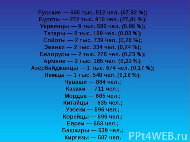 Русские— 665 тыс. 512 чел. (67,82%); Буряты— 272 тыс. 910 чел. (27,81%); Украинцы— 9 тыс. 585 чел. (0,98%); Татары— 8 тыс. 189 чел. (0,83%); Сойоты— 2 тыс. 739 чел. (0,28%); Эвенки— 2 тыс. 334 чел. (0,24%); Белорусы— 2 тыс. 276 чел. (0,…