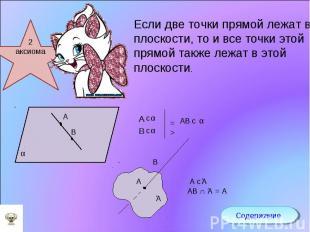 Если две точки прямой лежат в плоскости, то и все точки этой прямой также лежат