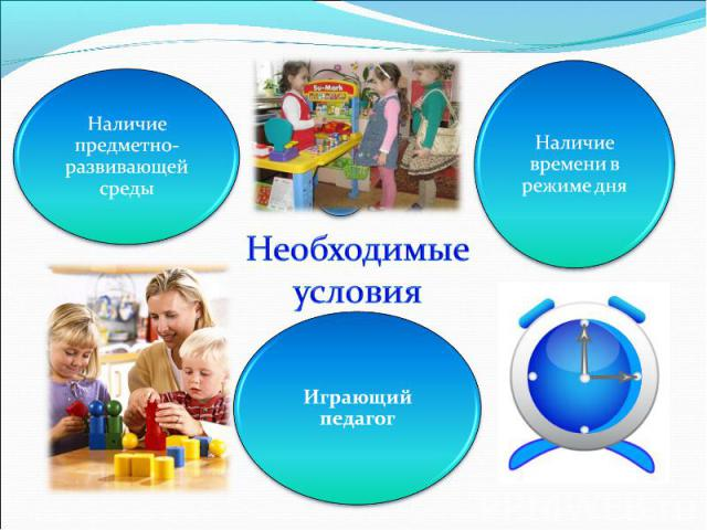 Необходимые условия Наличие предметно-развивающей среды Наличие времени в режиме дня Играющий педагог