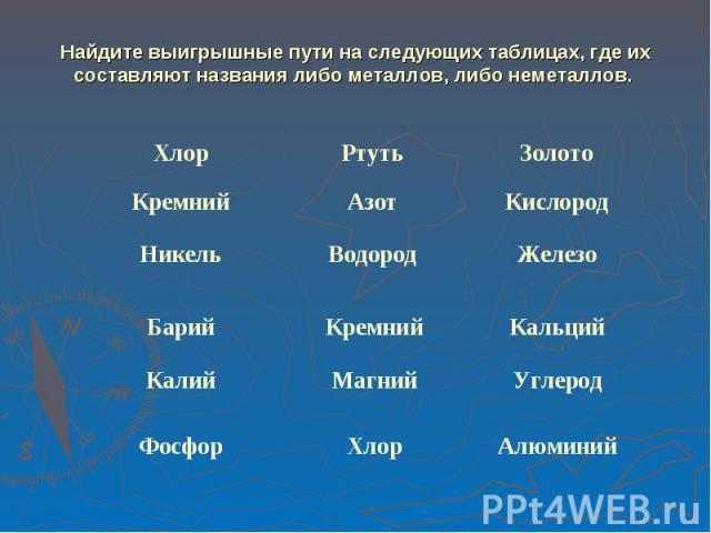 Найдите выигрышные пути на следующих таблицах, где их составляют названия либо металлов, либо неметаллов.