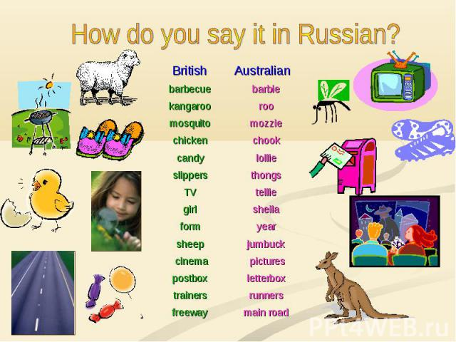 How do you say it in Russian?