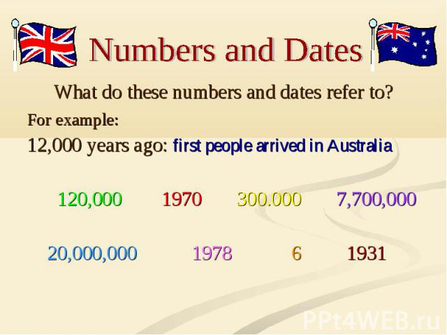 Numbers and Dates What do these numbers and dates refer to? For example: 12,000 years ago: first people arrived in Australia 120,000 1970 300.000 7,700,000 20,000,000 1978 6 1931