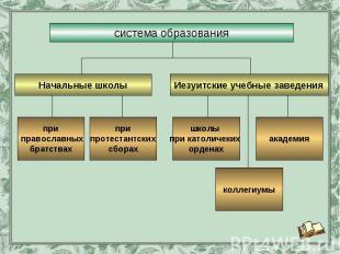 система образования Начальные школы Иезуитские учебные заведения