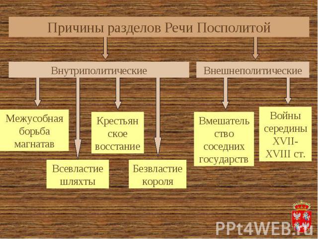 Причины разделов Речи Посполитой Внутриполитические Внешнеполитические