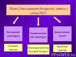 Шляхі ўваходжання беларускіх зямель у склад ВКЛ