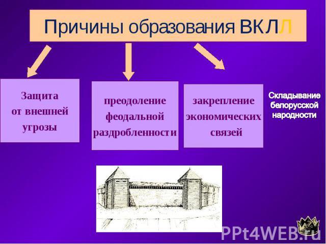 Причины образования ВКЛЛ Защита от внешней угрозы преодоление феодальной раздробленности закрепление экономических связей Складывание белорусской народности