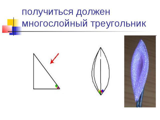 получиться должен многослойный треугольник
