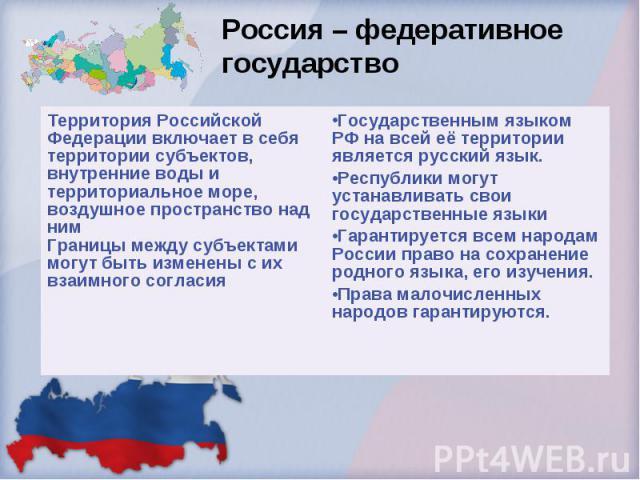 Россия – федеративное государство
