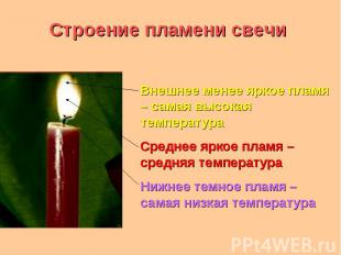 Строение пламени свечи Внешнее менее яркое пламя – самая высокая температура Сре