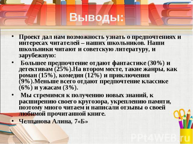 Выводы:Проект дал нам возможность узнать о предпочтениях и интересах читателей – наших школьников. Наши школьники читают и советскую литературу, и зарубежную: Большее предпочтение отдают фантастике (30%) и детективам (25%).На втором месте, такие жан…