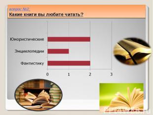 вопрос №2 Какие книги вы любите читать?
