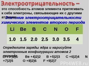 Электроотрицательность – это способность атомов элемента притягивать к себе элек
