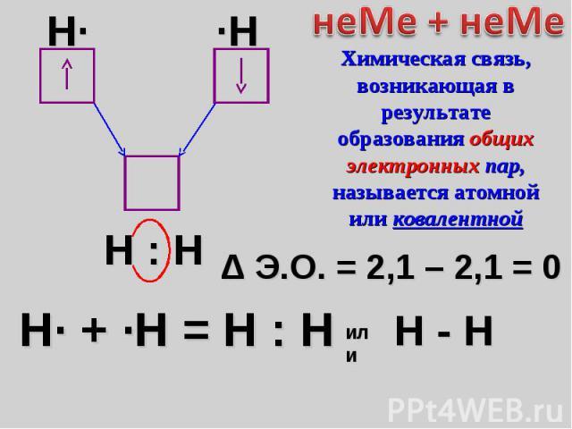 Химическая связь, возникающая в результате образования общих электронных пар, называется атомной или ковалентной