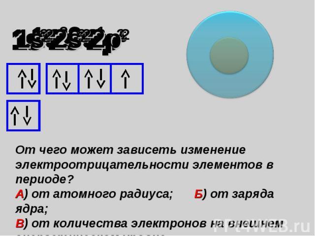 От чего может зависеть изменение электроотрицательности элементов в периоде? А) от атомного радиуса; Б) от заряда ядра; В) от количества электронов на внешнем энергетическом уровне