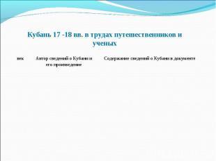 Кубань 17 -18 вв. в трудах путешественников и ученых