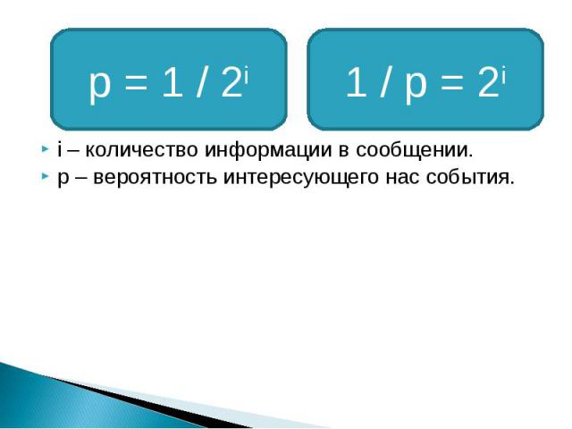 i – количество информации в сообщении. p – вероятность интересующего нас события.
