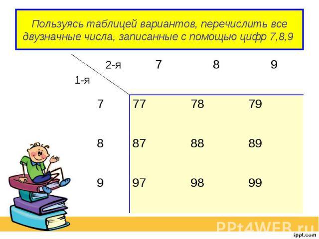 Пользуясь таблицей вариантов, перечислить все двузначные числа, записанные с помощью цифр 7,8,9