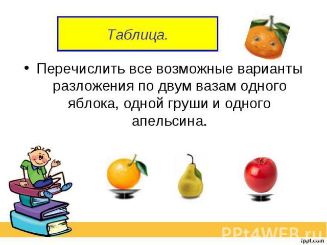 Таблица.Перечислить все возможные варианты разложения по двум вазам одного яблока, одной груши и одного апельсина.