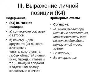 III. Выражение личной позиции (К4)(К4) III. Личная позиция. а) согласен/не согла